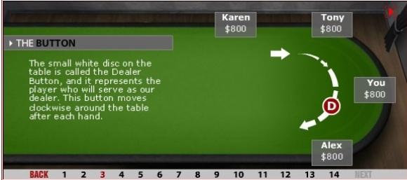 Покерное руководство