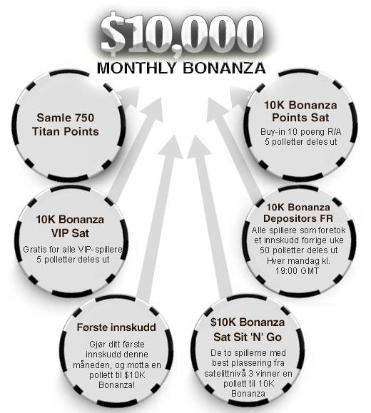 $10.000 Monthly Bonanza flytskjema